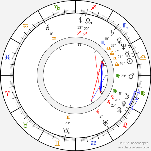 Aggie MacKenzie birth chart, biography, wikipedia 2019, 2020