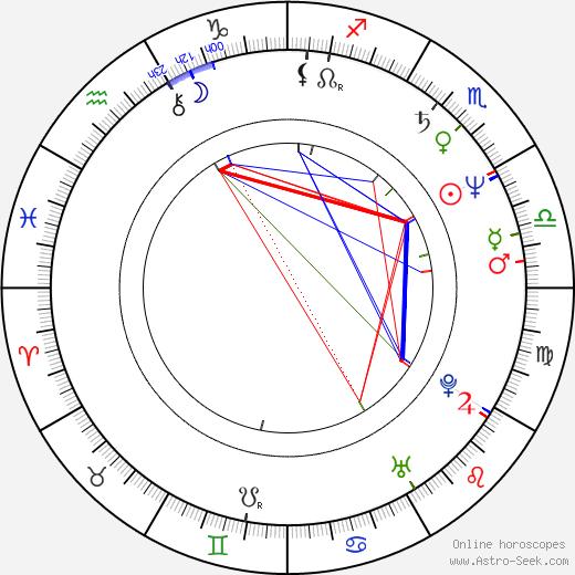 Annie Hulley tema natale, oroscopo, Annie Hulley oroscopi gratuiti, astrologia