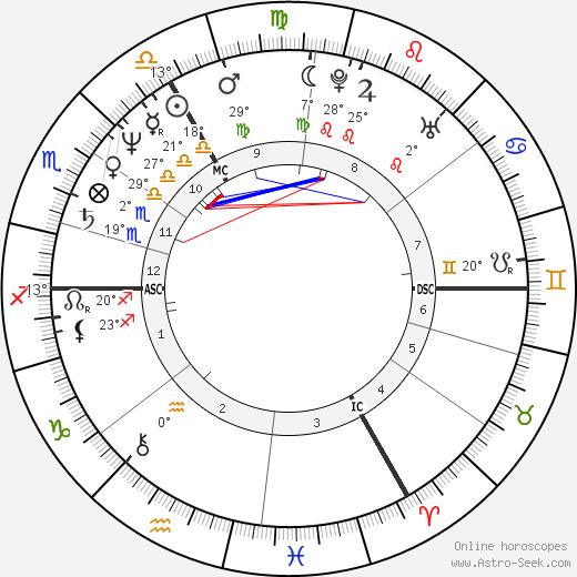 Brigitte Lahaie Биография в Википедии 2020, 2021