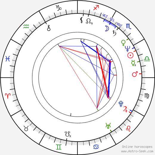 Дэвид Туи David Twohy день рождения гороскоп, David Twohy Натальная карта онлайн