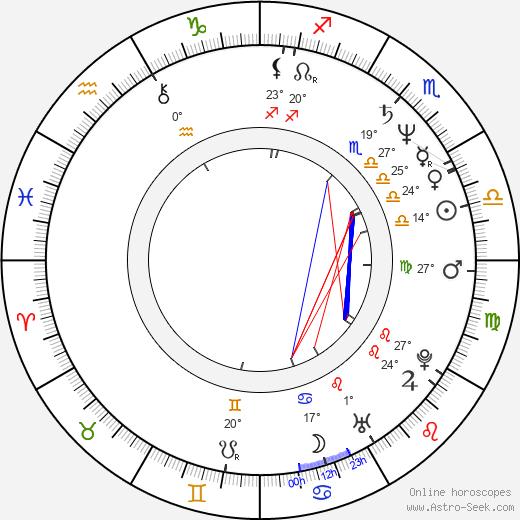 Eugene Clark birth chart, biography, wikipedia 2018, 2019