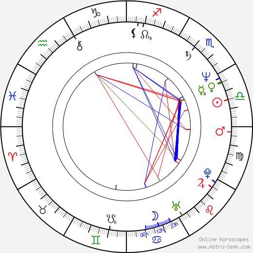 Eugene Clark astro natal birth chart, Eugene Clark horoscope, astrology