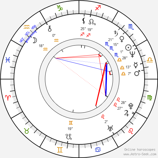 Glynis Barber birth chart, biography, wikipedia 2019, 2020
