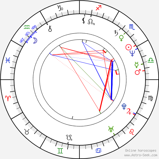 Glynis Barber astro natal birth chart, Glynis Barber horoscope, astrology