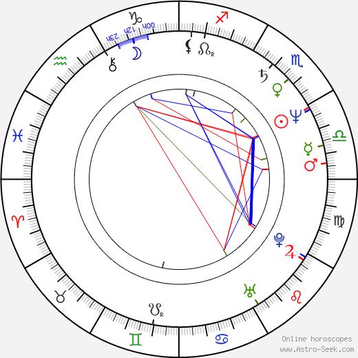 Graeme Revell tema natale, oroscopo, Graeme Revell oroscopi gratuiti, astrologia