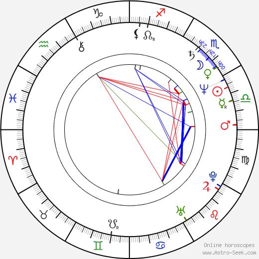 Hans Petter Moland tema natale, oroscopo, Hans Petter Moland oroscopi gratuiti, astrologia