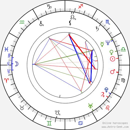 Hee-do Lee день рождения гороскоп, Hee-do Lee Натальная карта онлайн