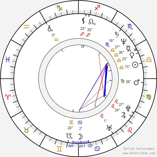 Jordan Williams birth chart, biography, wikipedia 2020, 2021
