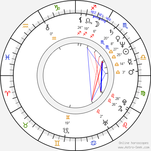 Ken Stott birth chart, biography, wikipedia 2019, 2020