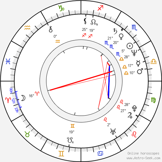Kevin DuBrow birth chart, biography, wikipedia 2019, 2020