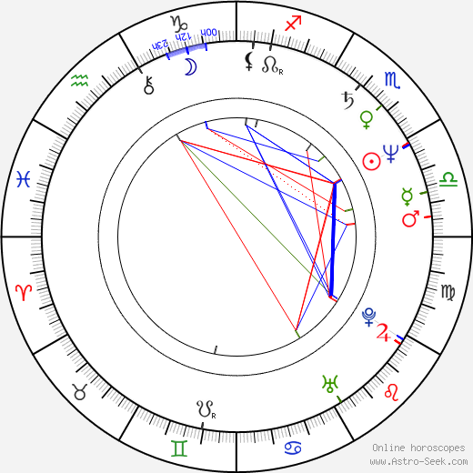 Marcia Firesten birth chart, Marcia Firesten astro natal horoscope, astrology