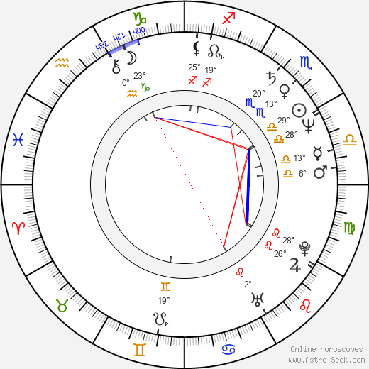 Martin Burlas tema natale, biography, Biografia da Wikipedia 2020, 2021