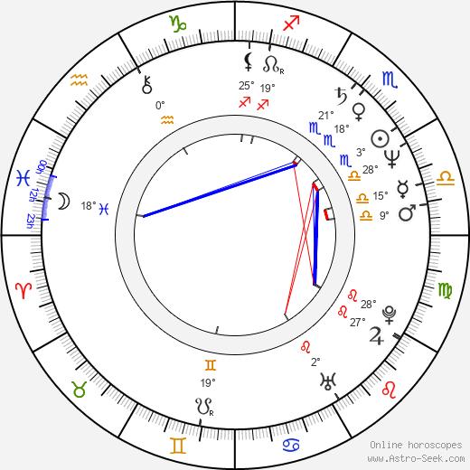 Michael Shamus Wiles birth chart, biography, wikipedia 2019, 2020