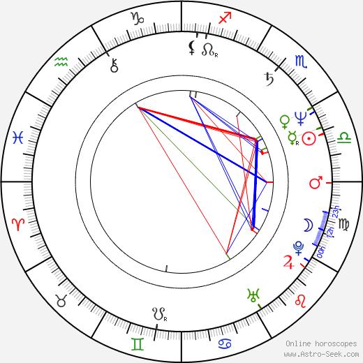 Pat DiNizio день рождения гороскоп, Pat DiNizio Натальная карта онлайн
