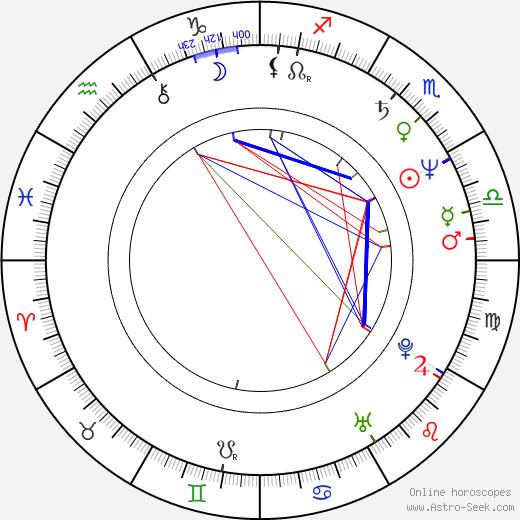 Patrick Louis tema natale, oroscopo, Patrick Louis oroscopi gratuiti, astrologia