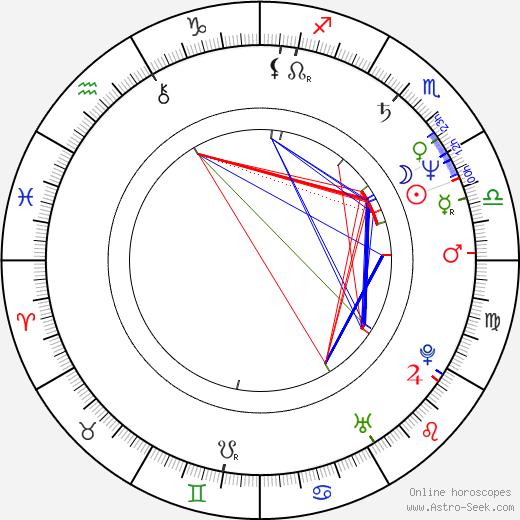Søren Pilmark astro natal birth chart, Søren Pilmark horoscope, astrology