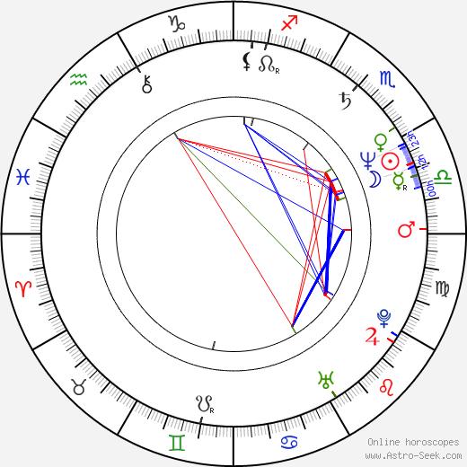 Tanya Roberts astro natal birth chart, Tanya Roberts horoscope, astrology