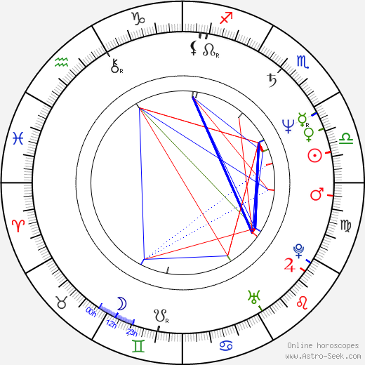 Tate Armstrong birth chart, Tate Armstrong astro natal horoscope, astrology