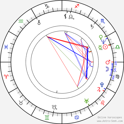Václav Upír Krejčí astro natal birth chart, Václav Upír Krejčí horoscope, astrology