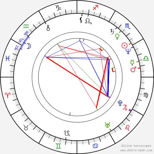 Yue Wong astro natal birth chart, Yue Wong horoscope, astrology