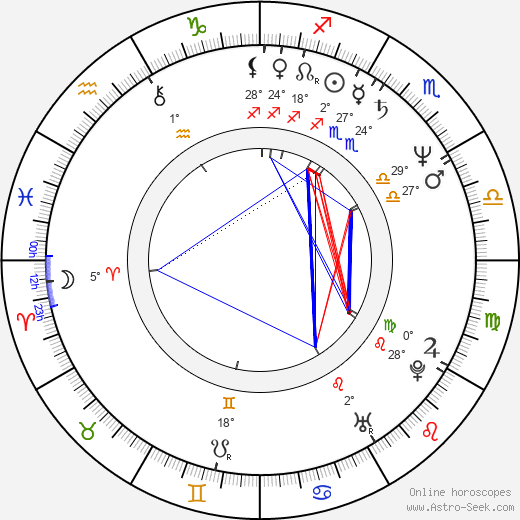 Bruce Hopkins birth chart, biography, wikipedia 2019, 2020