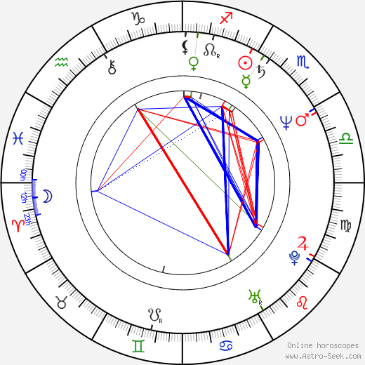 Bruce Hopkins astro natal birth chart, Bruce Hopkins horoscope, astrology