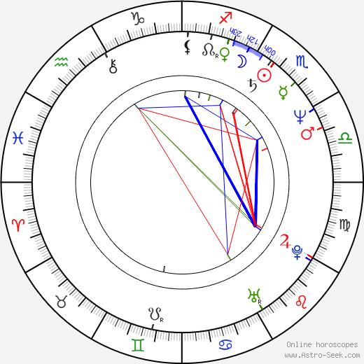 Buck Adams birth chart, Buck Adams astro natal horoscope, astrology