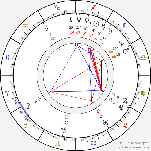 Can Togay birth chart, biography, wikipedia 2019, 2020