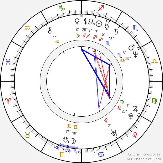 Chia-Hui Liu birth chart, biography, wikipedia 2020, 2021