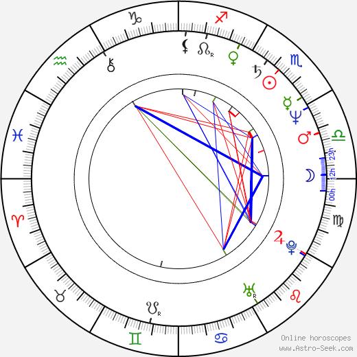 Clare Higgins tema natale, oroscopo, Clare Higgins oroscopi gratuiti, astrologia