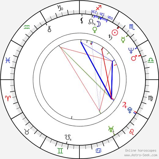 Jun Kunimura birth chart, Jun Kunimura astro natal horoscope, astrology
