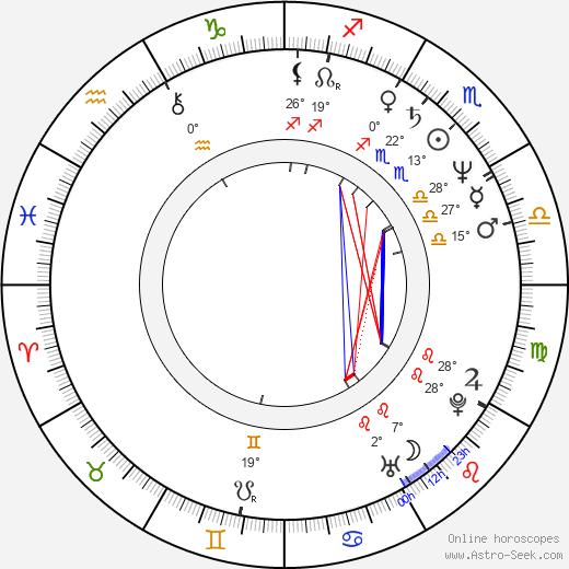 Kaki Hunter birth chart, biography, wikipedia 2018, 2019