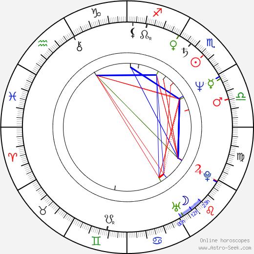 Kaki Hunter astro natal birth chart, Kaki Hunter horoscope, astrology