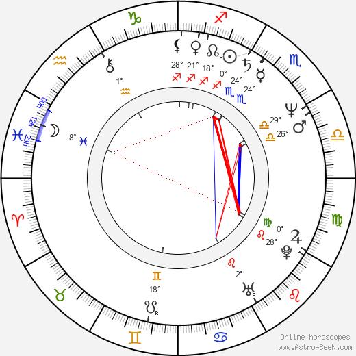 Ludovico Einaudi birth chart, biography, wikipedia 2019, 2020