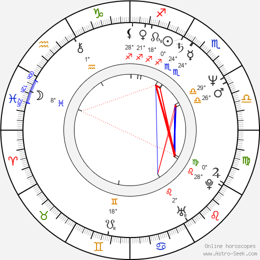 Mariele Millowitsch birth chart, biography, wikipedia 2019, 2020