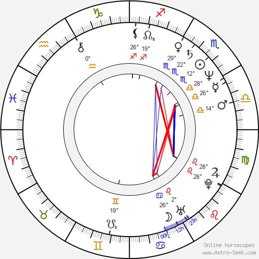 Nestor Serrano birth chart, biography, wikipedia 2019, 2020