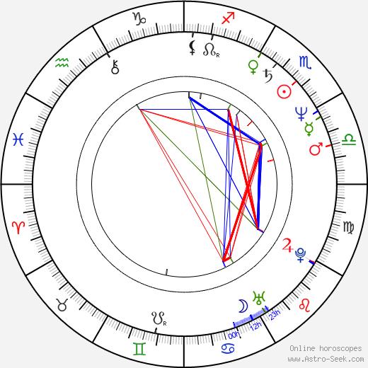 Nestor Serrano astro natal birth chart, Nestor Serrano horoscope, astrology