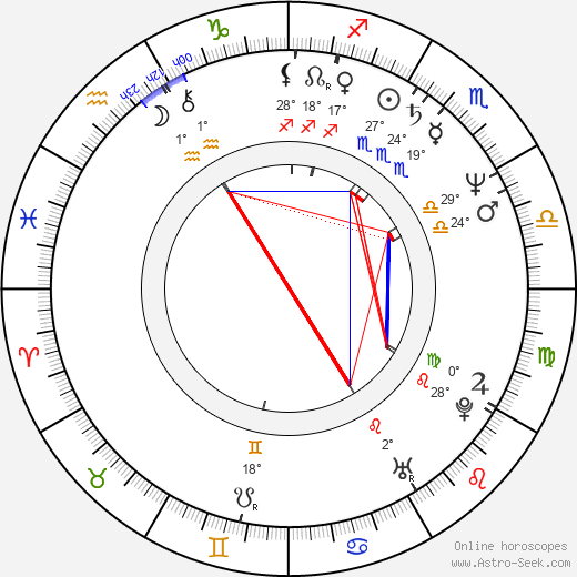Rapisardo Antinucci birth chart, biography, wikipedia 2019, 2020