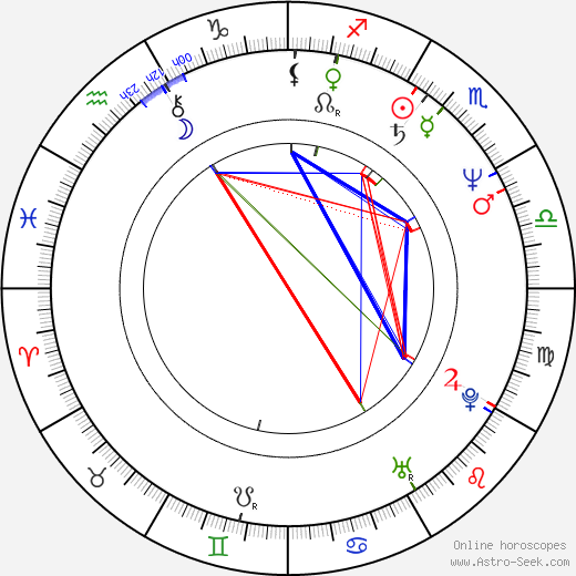 Rapisardo Antinucci birth chart, Rapisardo Antinucci astro natal horoscope, astrology