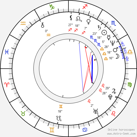 Stephen Lee birth chart, biography, wikipedia 2019, 2020