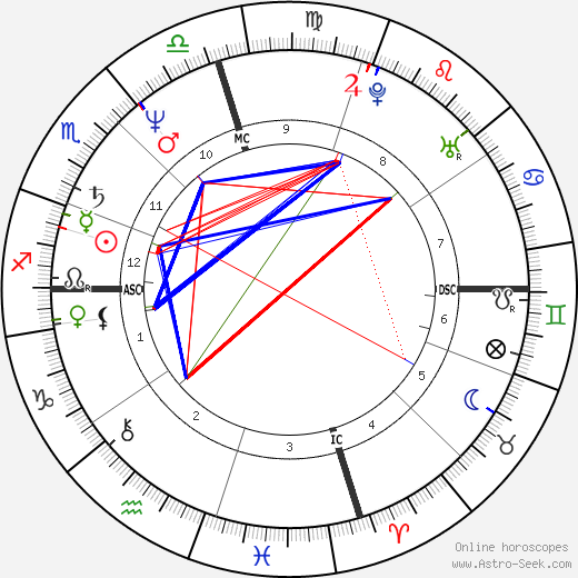 Terry Ann Holladay день рождения гороскоп, Terry Ann Holladay Натальная карта онлайн