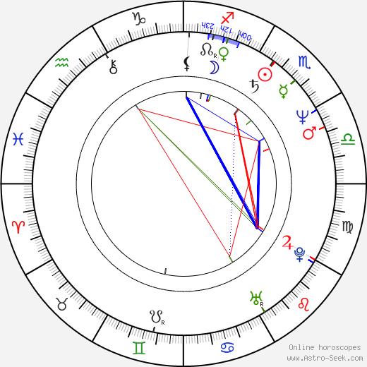 Turo Pajala tema natale, oroscopo, Turo Pajala oroscopi gratuiti, astrologia