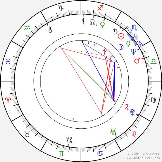 Valentín Paredes tema natale, oroscopo, Valentín Paredes oroscopi gratuiti, astrologia