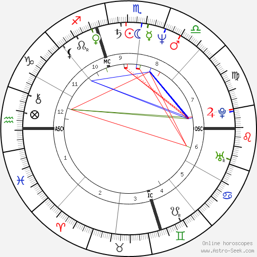 Whoopi Goldberg astro natal birth chart, Whoopi Goldberg horoscope, astrology