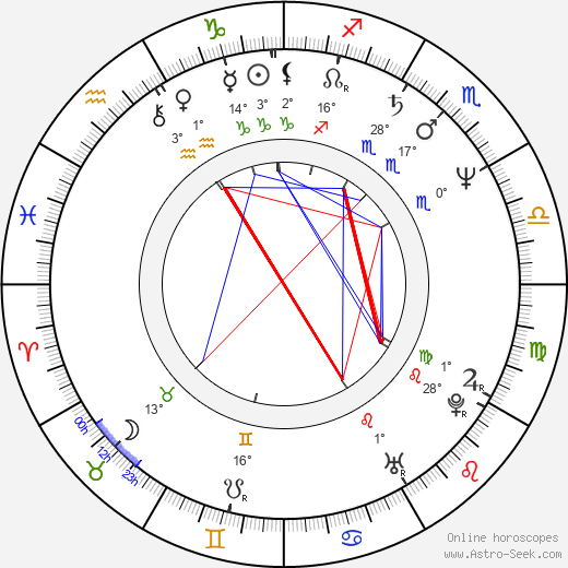 Bruno de André birth chart, biography, wikipedia 2019, 2020
