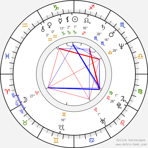 Clarence Gilyard Jr. birth chart, biography, wikipedia 2019, 2020