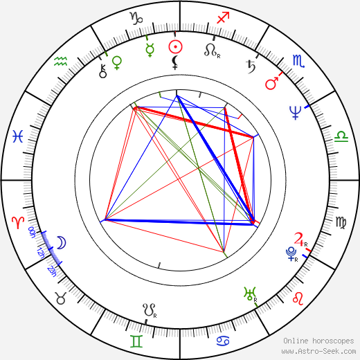 Clarence Gilyard Jr. astro natal birth chart, Clarence Gilyard Jr. horoscope, astrology