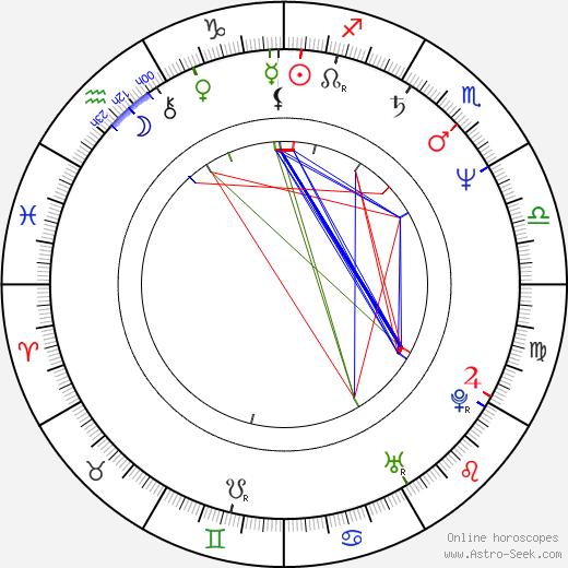 Cynthia Dorn birth chart, Cynthia Dorn astro natal horoscope, astrology