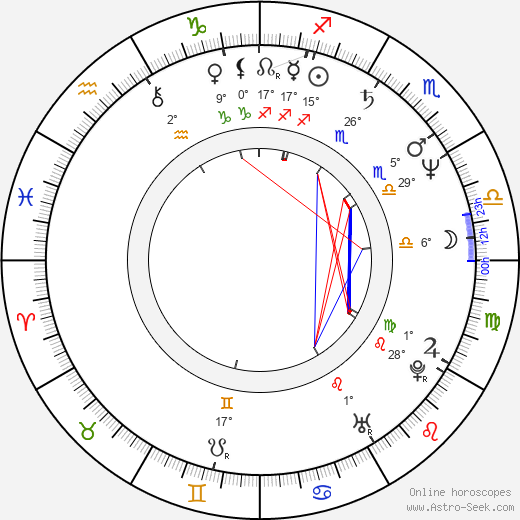 Deborra-Lee Furness birth chart, biography, wikipedia 2020, 2021