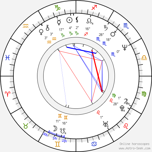 E. E. Bell birth chart, biography, wikipedia 2019, 2020